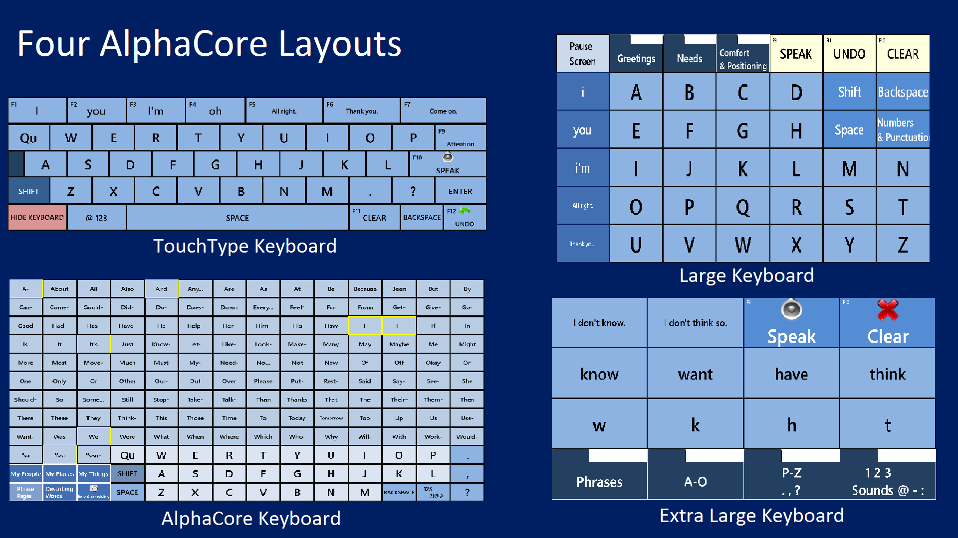The 4 AlphaCore Keyboards